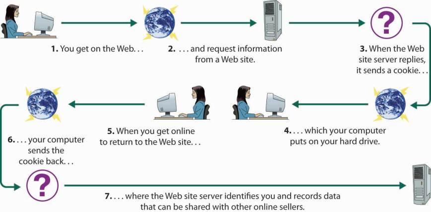 privacyfiles2