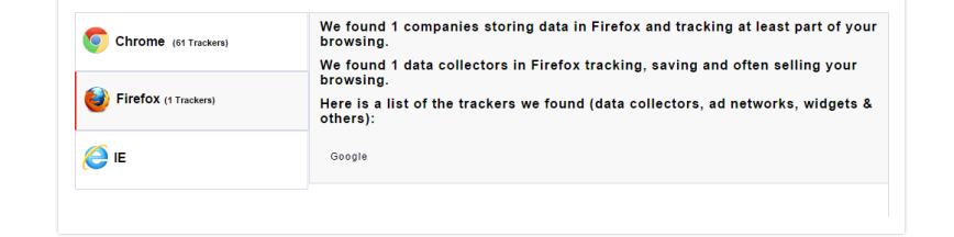 privacy files 4