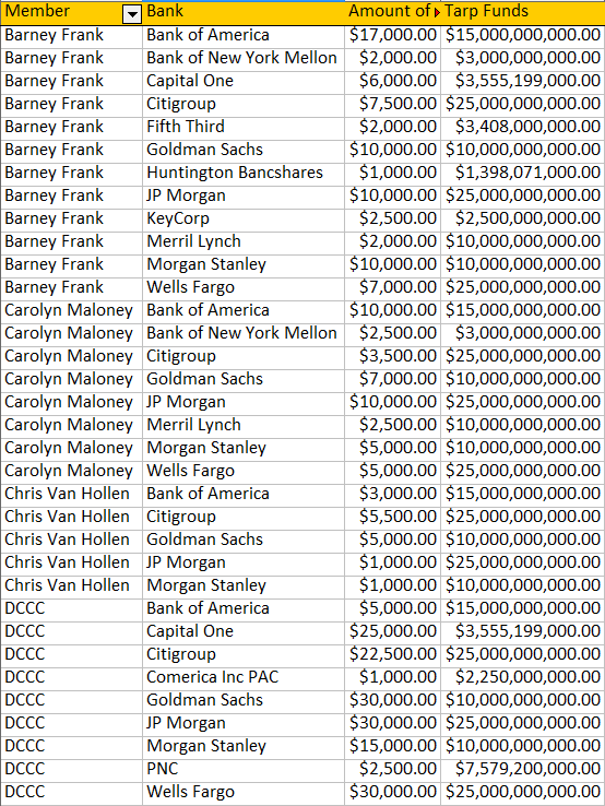 master-spreadsheet-pac-contributions
